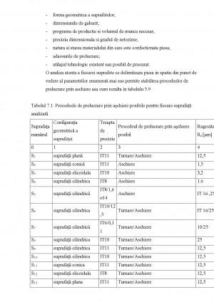 Pag 194