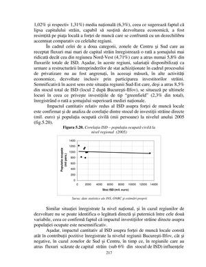 Pag 215