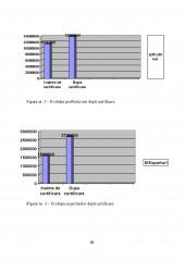 Avantajele implementarii ISO 9000