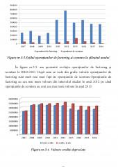 Studiu privind piata creditului in Romania in perioada 2007-2016