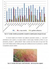 Studiul caracteristicilor fizico-structurale si biochimice asupra frunzelor rosii de vita de vie ale unor soiuri din specia Vitis Vinifera L