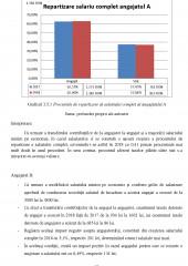 Contabilitatea si fiscalitatea decontarilor cu personalul