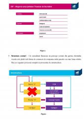 Modelul de afacere - Studiu de caz OVB