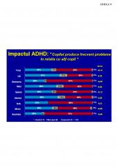 Metode si tehnici de interventie in cazul copiilor cu A.D.H.D.