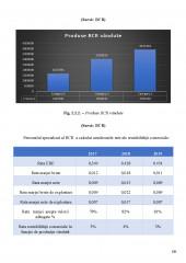 Managementul vanzarilor pe produsul bancar - Fonduri de Investitii la BCR